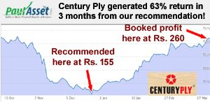 Century Ply Multibagger Stock Recommendation by Paul Asset